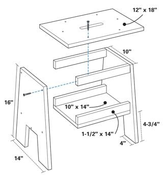 Figure A: Bench details
