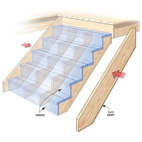 Sturdier stair design