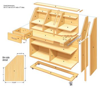 Figure A: Tool Cabinet