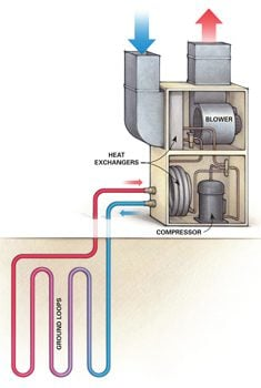 Geothermal heat pump system