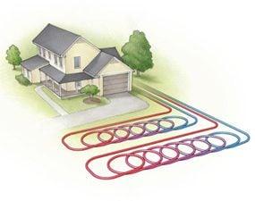 Horizontal tube layout