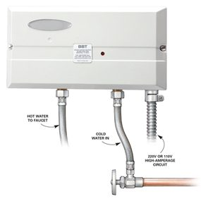 Point-of-use water heater
