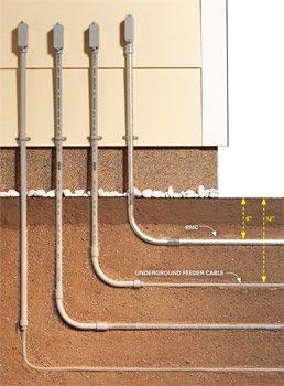 Conduit depth verses plastic cable depth