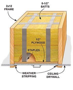 Attic scuttle insulation details