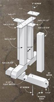 Figure A: Pedestal details and<br/> materials list
