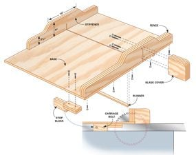 Table saw sled diagram