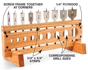 Build a table top or wall mount drill bit rack