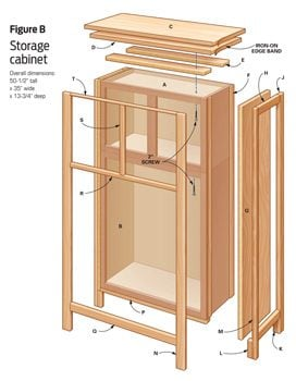DIY furniture: Storage cabinet made from stacked kitchen cabinets.