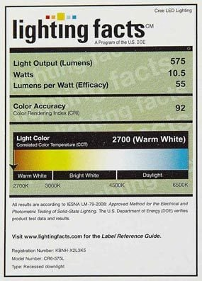 Light bulb label