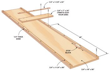 Technical drawing of crosscut jig for cutting closet organizer parts