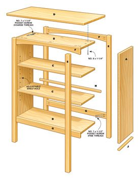 Learn How To Build This Stickley Inspired Craftsman Style Bookcase In A Day