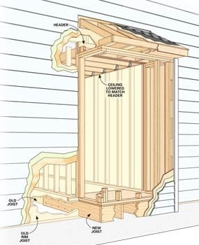 Bump-out addition framing details