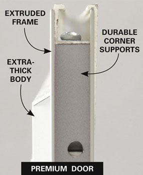 Replace a poor-quality sliding screen door with a premium model.
