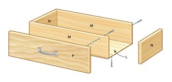 Drawing of drawer parts and how they fit together