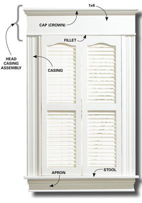 Window trim and door trim parts, with proper names.