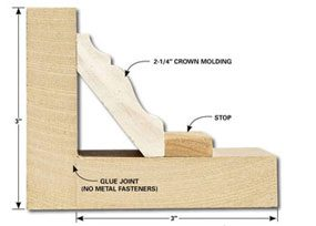 Make a crown molding jig for cutting door and window trim.
