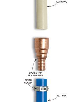 CPVC adapter