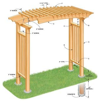 Diagram of arbor construction.