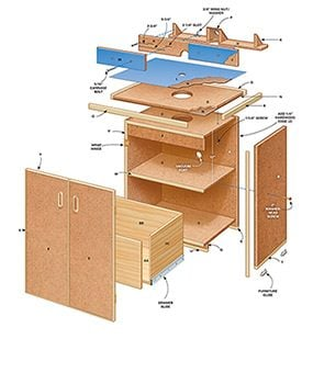Exploded view of the router table.