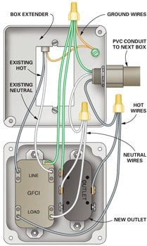 how to wire a finished garage family handyman rh familyhandyman com wiring with conduit diagrams wiring with metal conduit