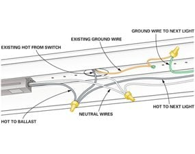 FH13SEP_LIGHT_22 how to wire a finished garage family handyman wiring diagram for light fixture at bayanpartner.co