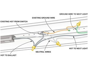 Multiple Fluorescent Light Wiring Diagram - wiring diagrams schematics
