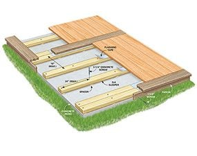 High Quality This Cutaway Shows How To Build A Deck Over A Concrete Patio.
