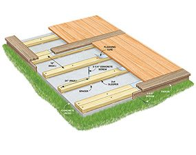 This Cutaway Shows How To Build A Deck Over Concrete Patio