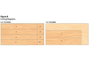 Figure B shows the cutting diagrams for a pair of mudroom lockers.