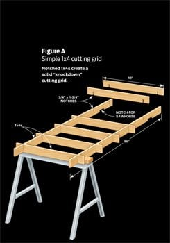 Build a cutting grid from 1x4s for your sawhorses.