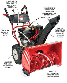 Before snow blowing season starts, follow these tips for proper lubrication.