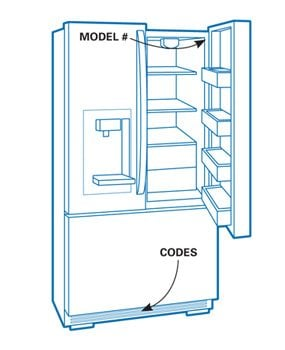 Fix a broken refrigerator with an appliance fault code.