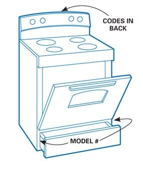 Fix a broken stove with an appliance fault code.