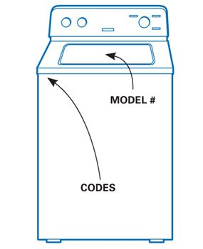Fix a broken top-loading washer with an appliance fault code.