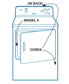 Fix a broken dryer with an appliance fault code.