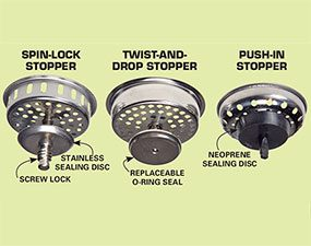 Replace a kitchen sink basket strainer assembly with one of these options.