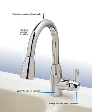 Tips On Choosing A Faucet The Family Handyman