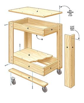 Rolling tool box cart plans the family handyman Home styles natural designer utility cart