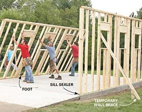 Raise the wall sections that frame the garage.