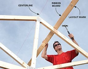 Hold the trusses that form the frame of the garage roof together with a ribbon board.