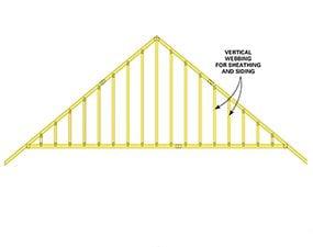 Gable-end trusses make framing the garage easier