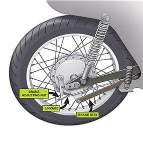 Disconnect the drum brake