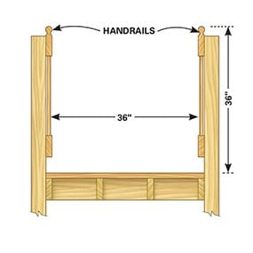 Ramp width and height