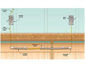 Diagram of new cable and conduit