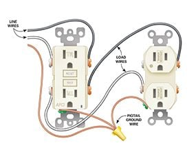Wiring diagram for AFCI receptacle