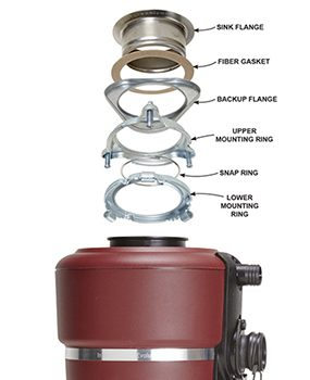 parts of a garbage disposal