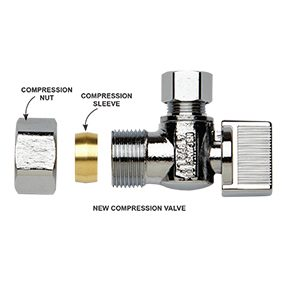 New compression valve