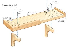 Figure A: Exploded view of shelf