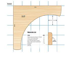 Figure B: Bracket