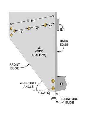 Figure B: Bottom detail